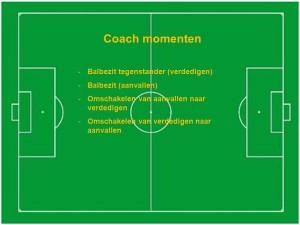 Coach+momenten+Balbezit+tegenstander+(verdedigen)+Balbezit+(aanvallen)